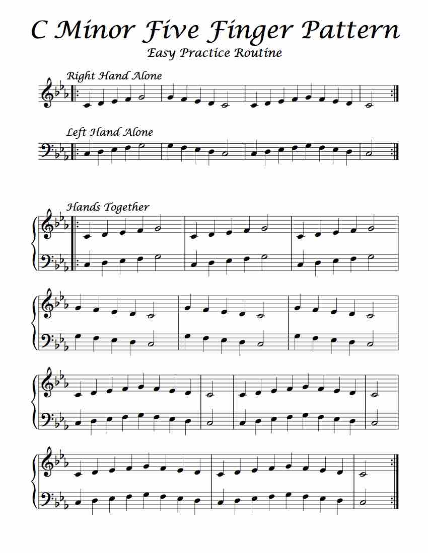C Minor – Five Finger Pattern – Easy Practice Routine ...