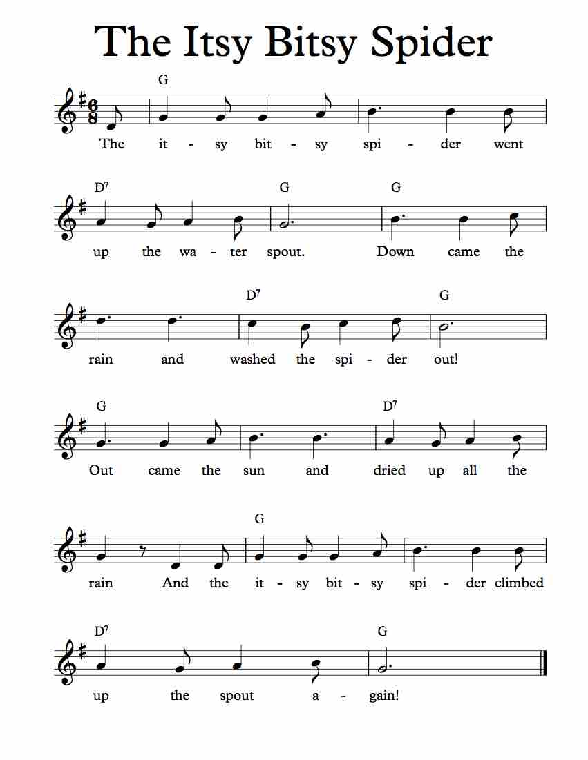 Itsy Bitsy Spider Sheet Music With Chords And Lyrics ...