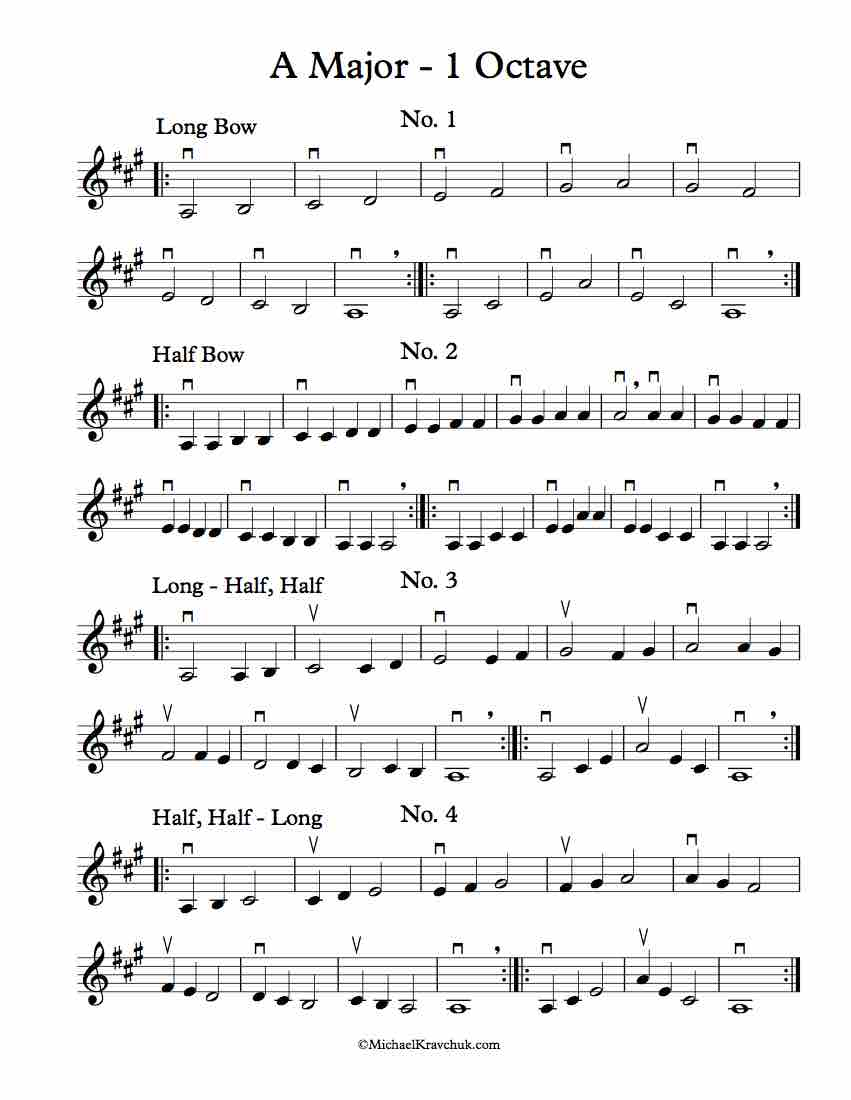 Free Violin Sheet Music - A, Bb, C, D, Eb, F, G Major Scales and Arpeggios